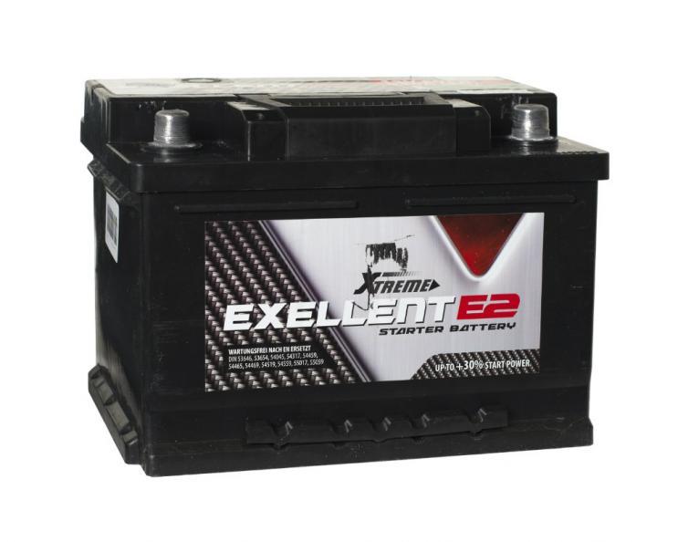 Testfakta Bilbatterier Extreme