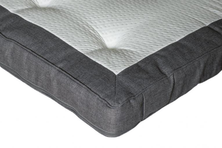 hård madrass ryggont